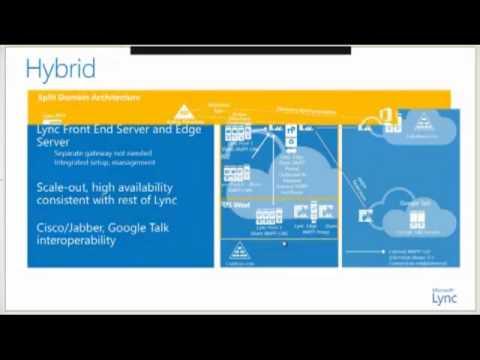Lync Server 2013   Architecture & Administration