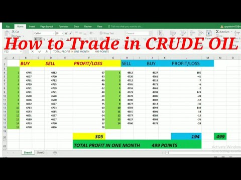 Earn ₹ 50000 in CRUDE OIL with one lot || Best Trading strategy for CRUDE OIL || HINDI