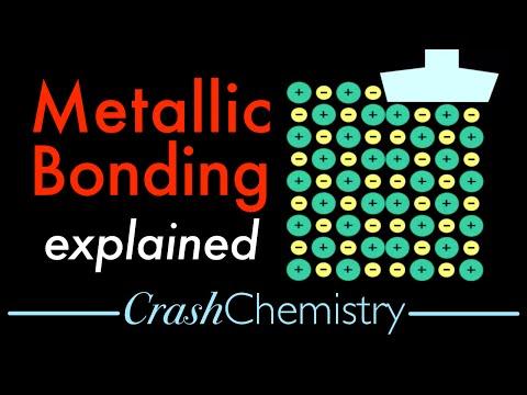 Metallic Bonding And Metallic Properties Explained: Electron Sea Model — Crash Chemistry Academy