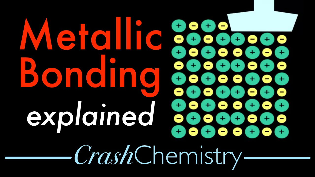Metallic Bonding and Metallic Properties Explained: Electron Sea ...