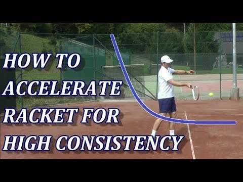 Tennis Racket Head Acceleration For High Consistency