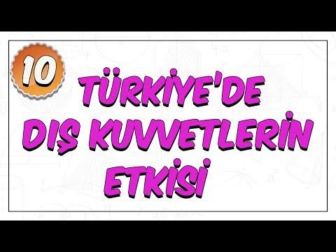 10. Sınıf Coğrafya   Türkiye'de Dış Kuvvetler