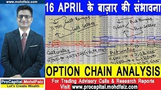16 APRIL के बाज़ार की संभावना  NIFTY OPTION CHAIN ANALYSIS