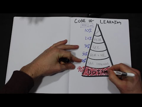 The Ultimate Guide to Keeping a Journal - PART II (2016)