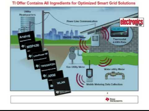 smart meter part 1 block diagram of smart grid system smart meter part 1 block diagram of smart grid system