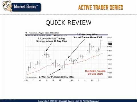 Futures and commodities trading