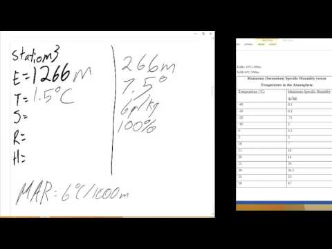 Adiabatic Heating And Cooling Lab Example