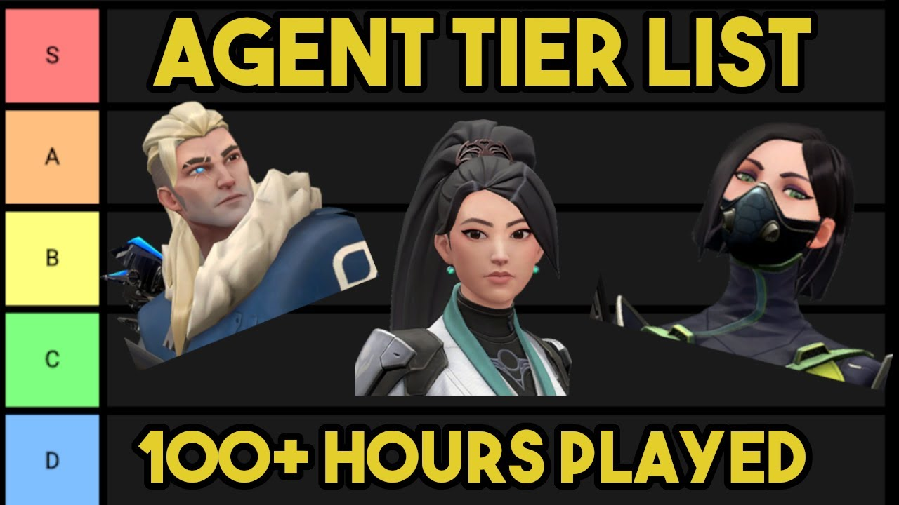 VALORANT | Competitive Agent Tier List