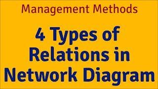 (FS, SS, FF, SF)ağ diyagramları ilişkileri 4 türleri anlamak