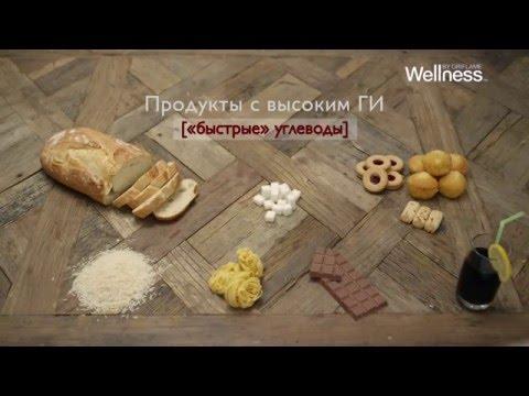 Интересные факты от Wellness. Гликемический индекс
