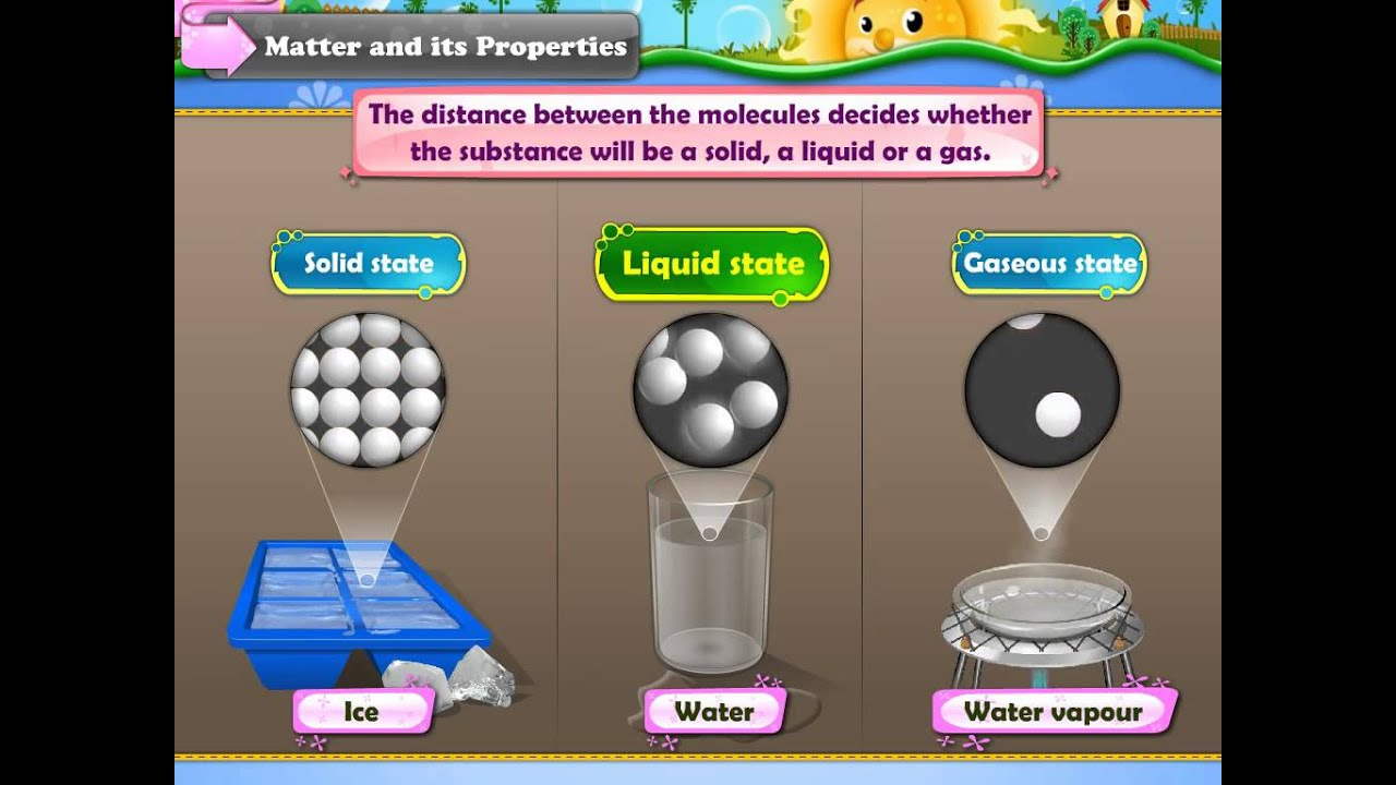 CBSE Science Std 04 Matter Solids Liquids And Gases