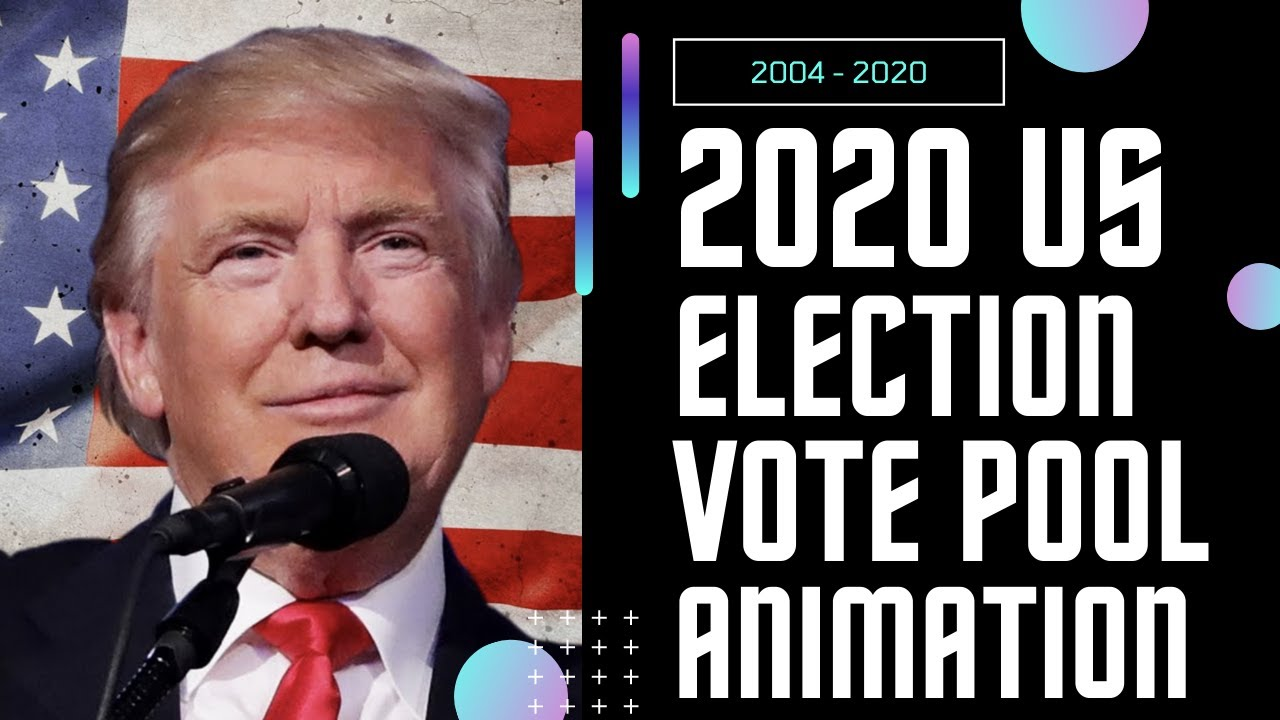 US Election 2020 Surprising Result - Ultimate Data Visualization Review