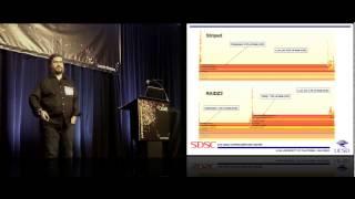 SDSC's Data Oasis Gen II: ZFS, 40GbE, and Replication