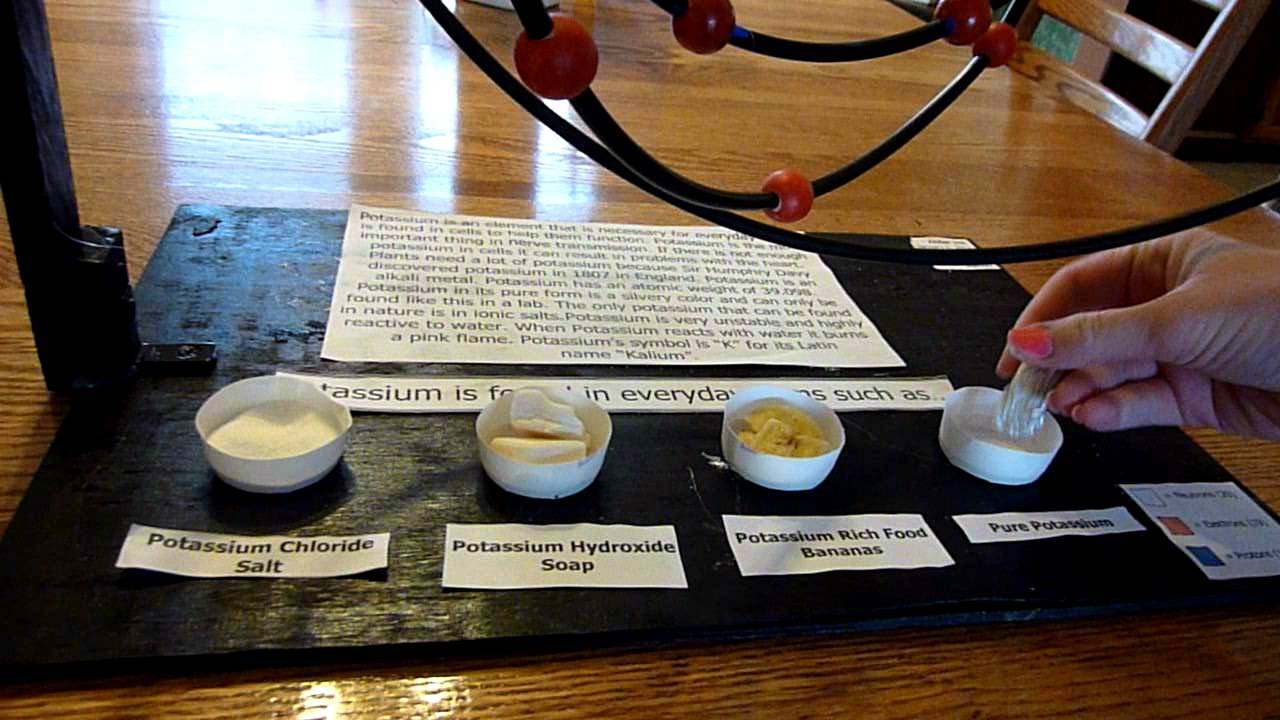 How To Make The Coolest 3d Atom Model Ever Youtube Oxygen Diagram Spheres Represent Carbon Atoms