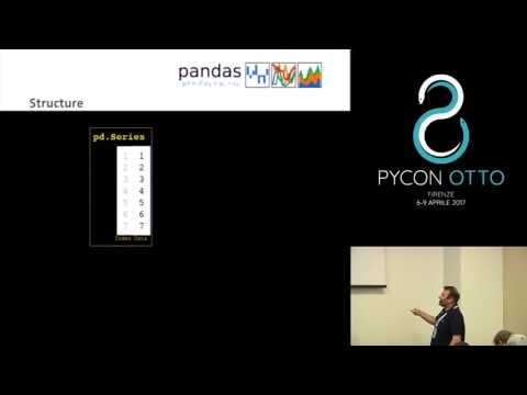 Image from Introduction to Data-Analysis with Pandas / Time Series Analysis with Pandas