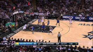 MammaMia-8 2014-2015 Offense Mix for San Antonio Spurs