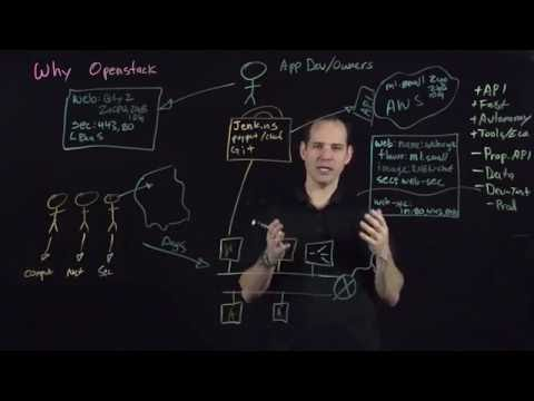 Why OpenStack