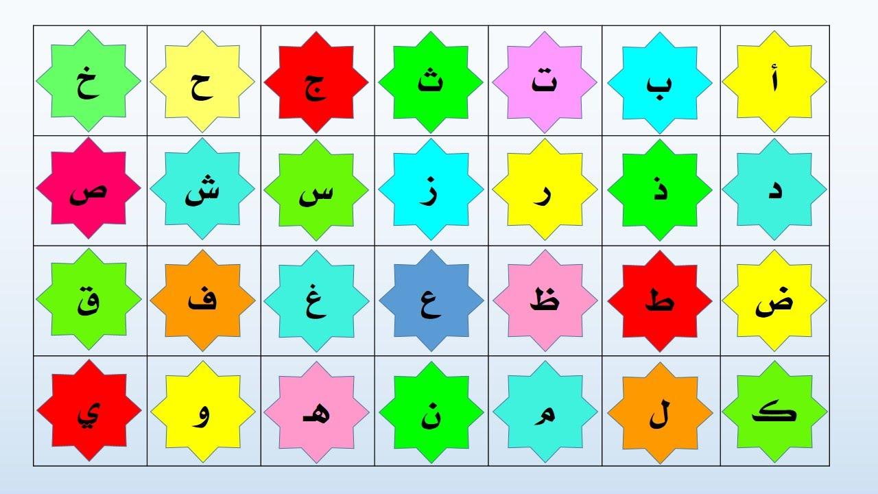الحروف العربية الهجائية مكررة خمس مرات لتعليم الأطفال Teach The