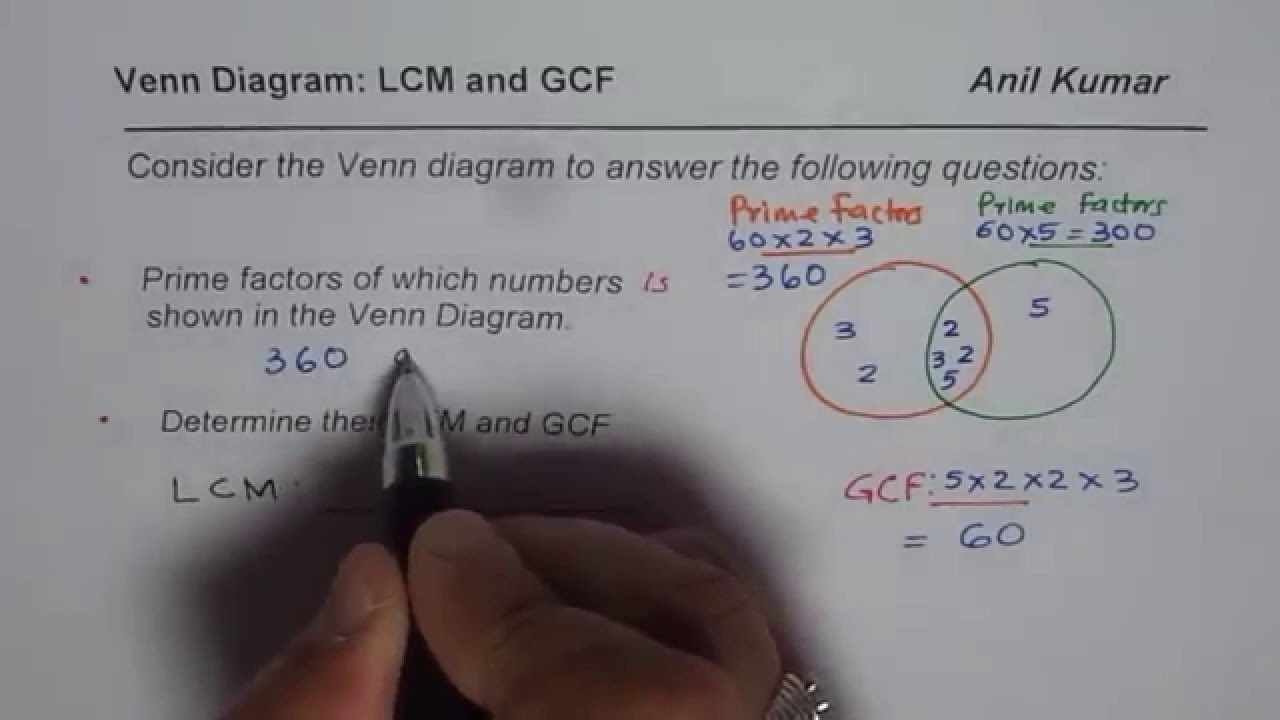 From Venn Diagram Find The Numbers Gcf And Lcm With Prime