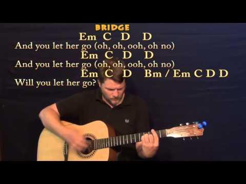 Play It Again - Guitar Lesson and Tutorial - Luke Bryan - YouTube