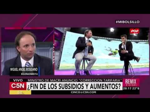 C5N - Economia: Futuro económico del país, tus preguntas sobre #MiBolsillo