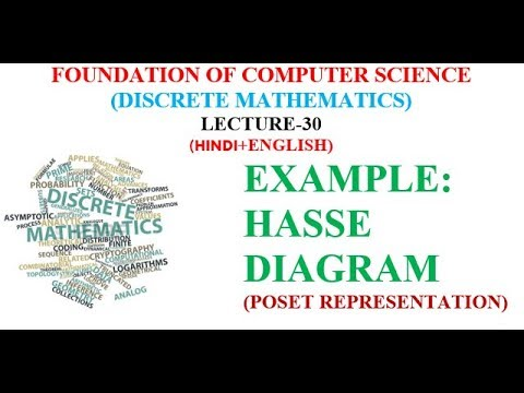 Example hasse diagram poset representation youtube example hasse diagram poset representation ccuart Gallery