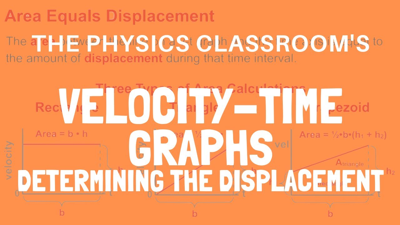 Velocity-Time Graphs: Area Calculations