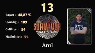Survivor 2018  Performans Sıralaması HD (19 Mart Dahil - Güncel)