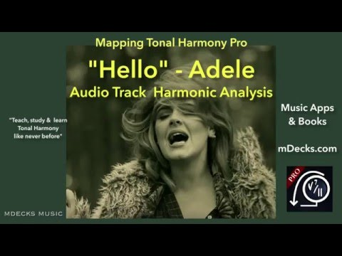 Hello - Adele (Harmonic Analysis, Piano Chords)