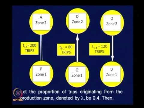 Mod-05 Lec-20 Trip Distribution Analysis