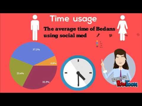 Statistics - Social Media