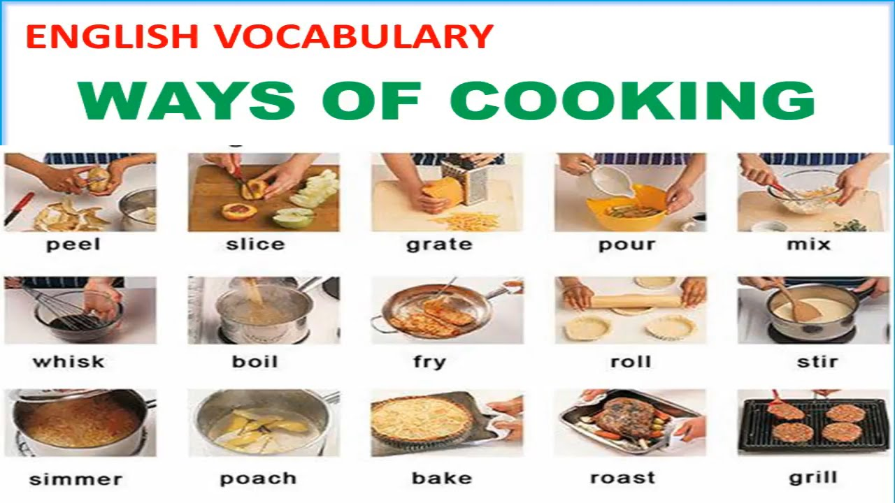 Ways of Cooking Vocabulary with Picture, Pronunciation and ...