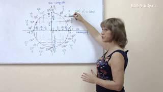 08. Тригонометрия на ЕГЭ по математике. Четность и нечетность тригонометрических функций.