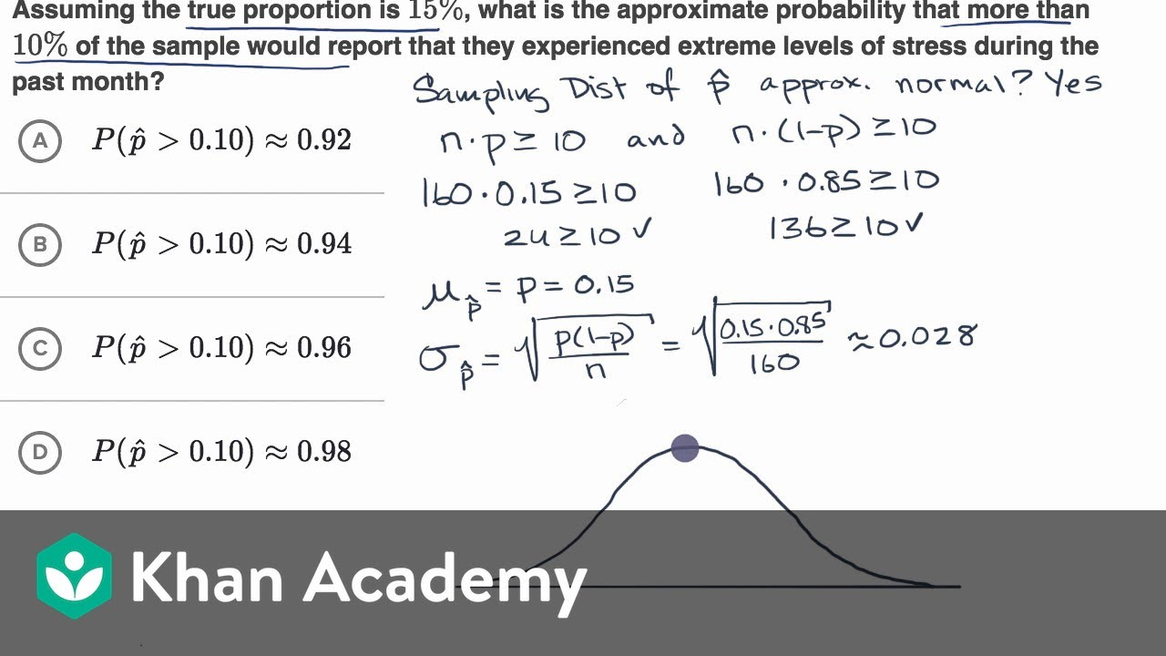 Probability of sample proportions example (video) | Khan Academy