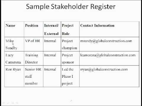 Stakeholder Analysis Matrix Template – Stakeholder Analysis Template