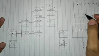 Video Tutorial Network Planning - Precedence Diagramming Method Pdm
