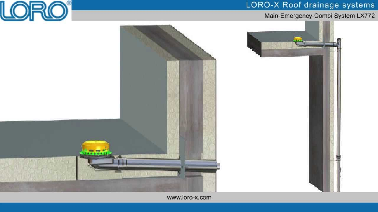 Loro X Scupper Parapet Roof Drainage System Lx772 3d Installation