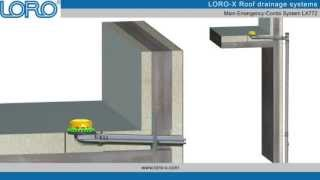 LORO-X Scupper/Parapet roof drainage system LX772 (3D installation)