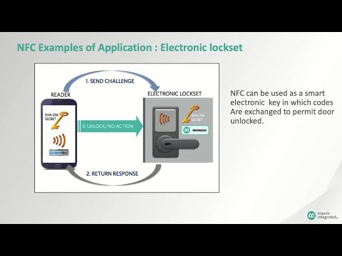 Fundamentals Of NFC/RFID Communications