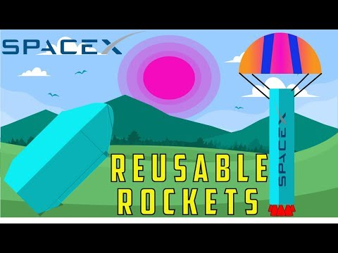 How does SPACEX'S Reusable Rockets Work