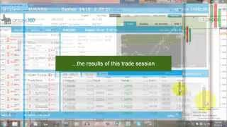 Go With Green Binary Options Trading System 2014