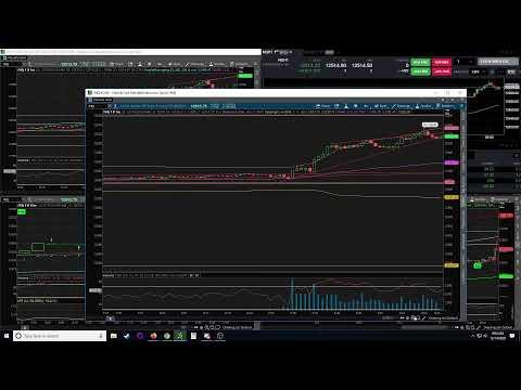 Trading Nasdaq Futures NQ 12-14-20