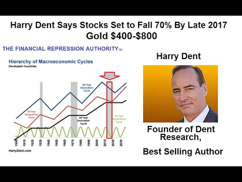 STOCKS SET TO FALL 70% BY LATE 2017 - 04-15-16 - FRA w/ Harry Dent