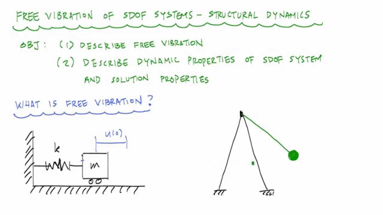 Introduction to Undamped Free Vibration of SDOF (1/2) - Structural Dynamics