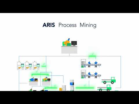 Software AG ARIS Process Mining