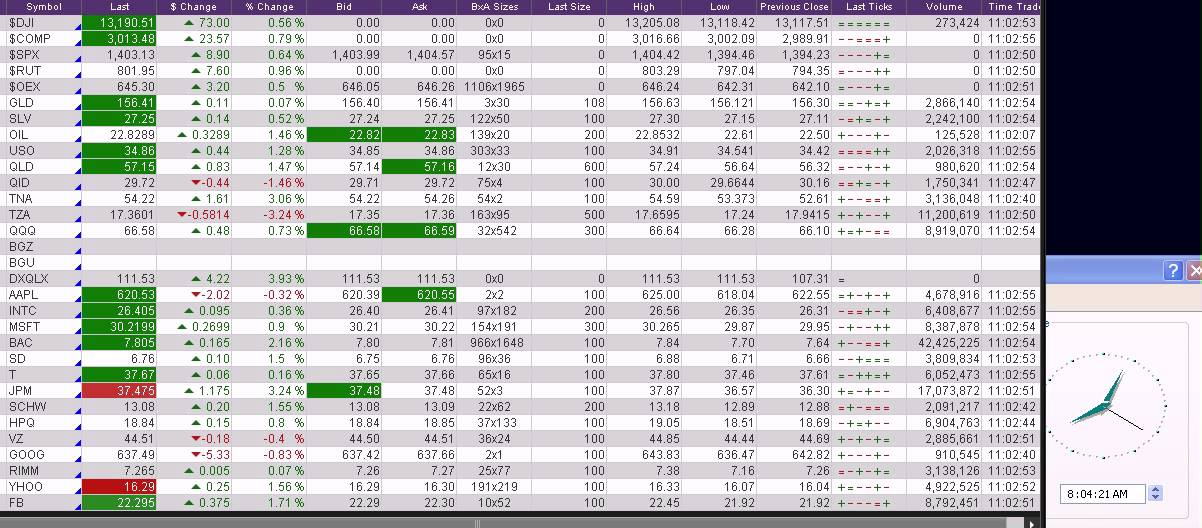 Nikkei 225 Real Time Quote: Stock Market Today, Real Time Quotes As 08-07-2012 Part 4