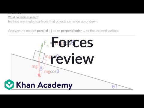 AP Physics 1 review of Forces and Newton's Laws | Physics | Khan Academy