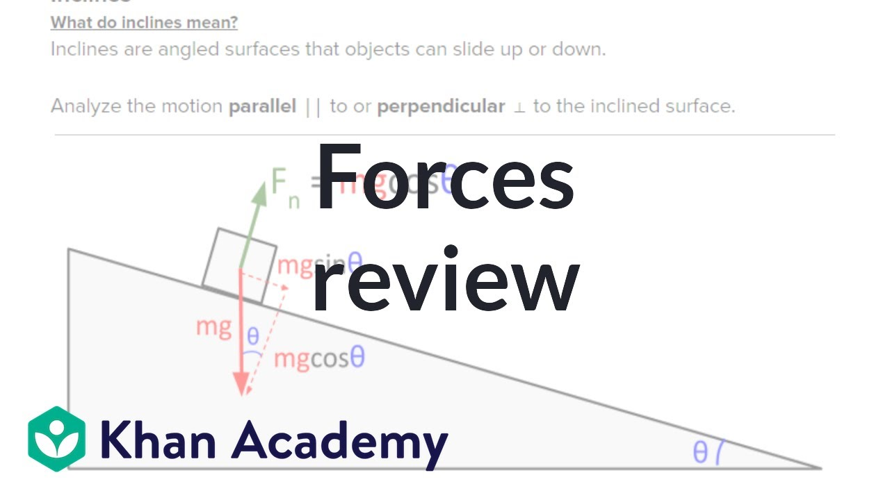 hight resolution of AP Physics 1 review of Forces and Newton's Laws (video)   Khan Academy