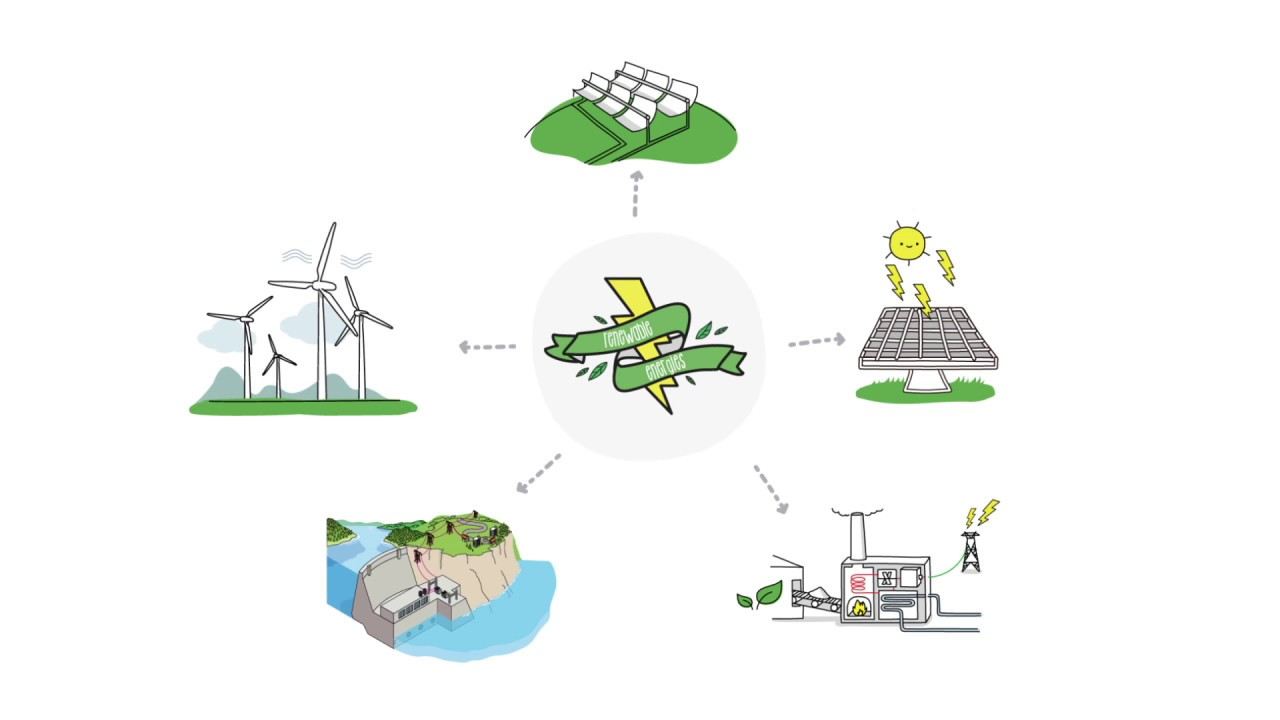 how to choose from renewable energies