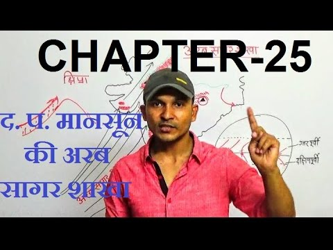 INDIAN GEOGRAPHY | Indian climate  | arabian sea |  अरब सागर शाखा